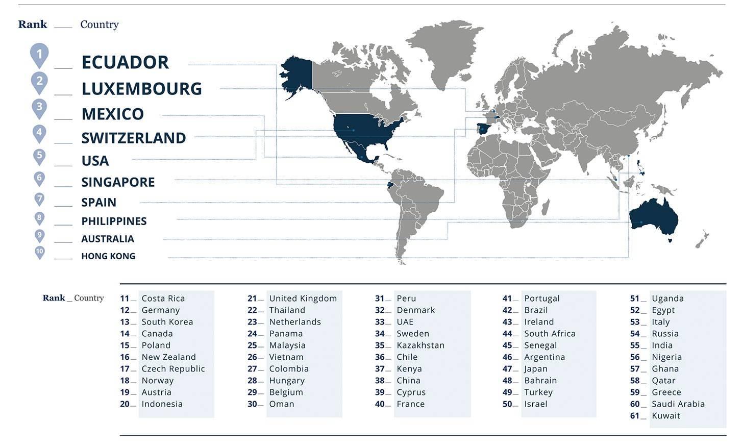 los mejores paises para vivir en el extranjero