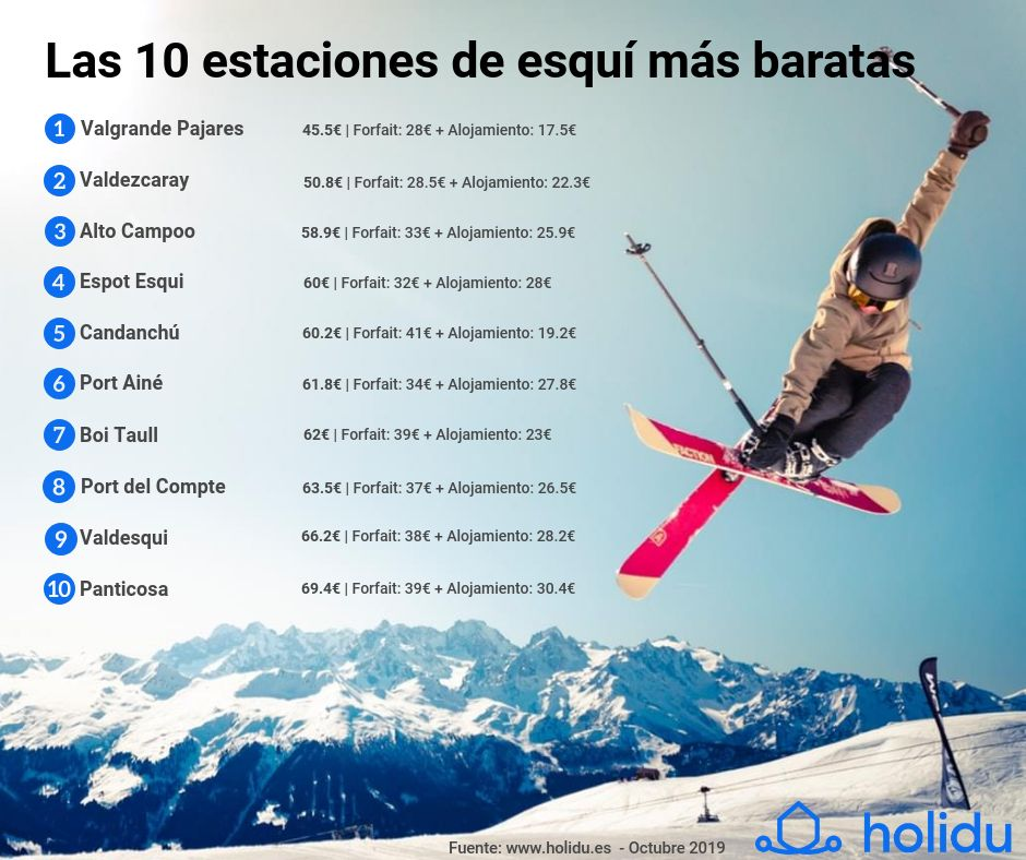 Estaciones de esquí más baratas para esta temporada 1