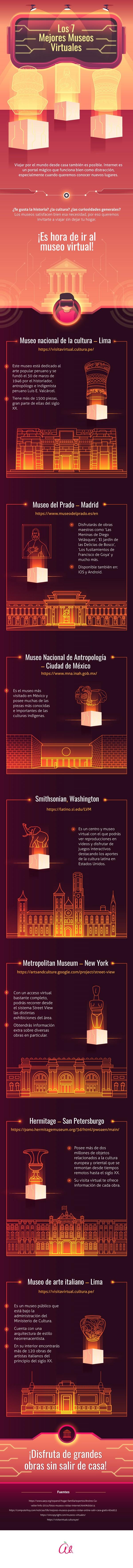 7 museos espectaculares que puedes visitar desde tu casa 1